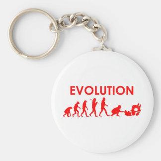 Jiu Jitsu Evolution Keychain
