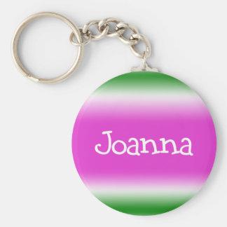 Joanna Key Chains