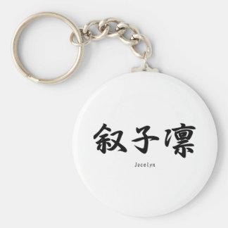 Jocelyn tradujo a símbolos japoneses del kanji llavero