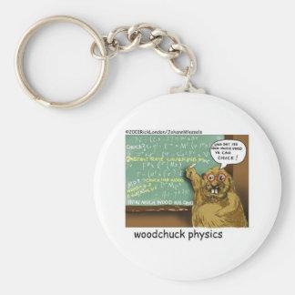 johann_woodchuck basic round button keychain
