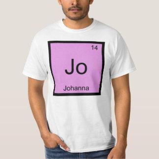 Johanna  Name Chemistry Element Periodic Table T-Shirt