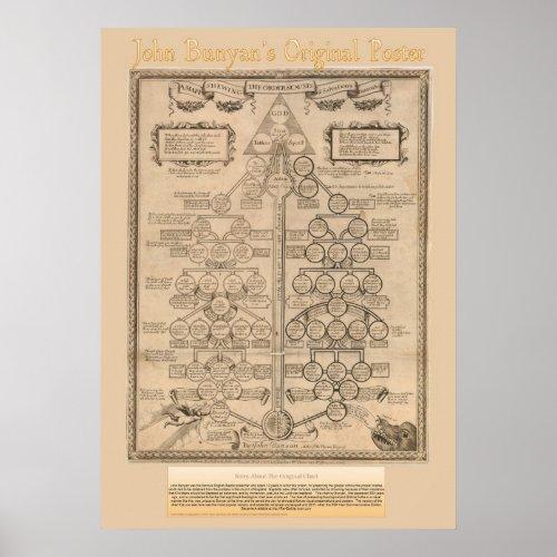 John Bunyans Original Vintage Poster print