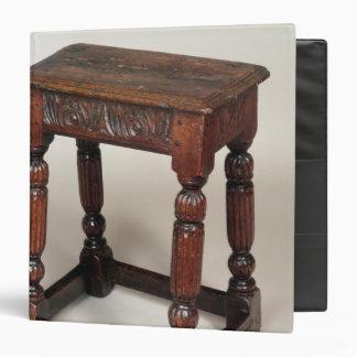 Joint stool binder
