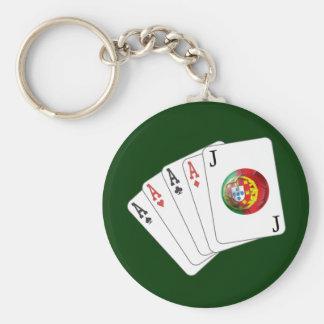 Joker no Jogo - Selecção das Quinas Keychain