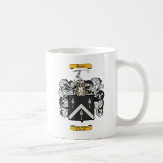 Jones (English) Coffee Mug