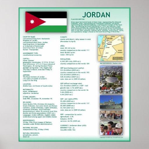 Jordan Posters