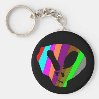 JORDANS alian10A Basic Round Button Keychain