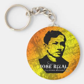 Jose Rizal Llaveros Personalizados