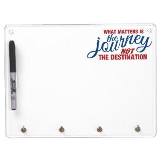 JOURNEY custom message board