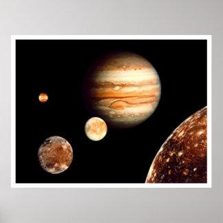 Jovian System Poster