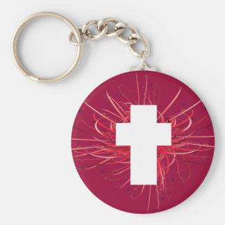 JOY! in the Cross Keychain