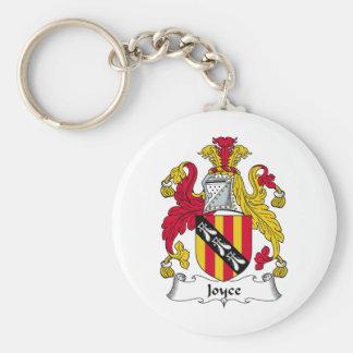 Joyce Family Crest Basic Round Button Keychain