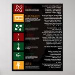 Joyous Kwanzaa Posters