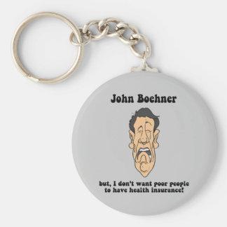 Juan Boehner Llavero Redondo Tipo Pin