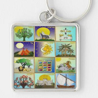 Judaica 12 Tribes Of Israel Art Panels Keychains