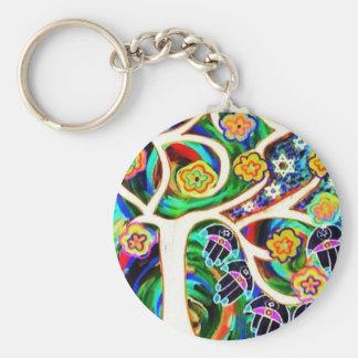 Judaica Hamsa Ivory Tree Of Life Basic Round Button Keychain