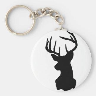 Judds Bucks Keychain