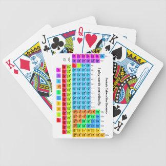Juego a tarjetas periódicamente baraja
