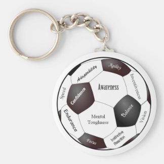 Juego de fútbol de motivación, palabras de los dep llavero redondo tipo pin