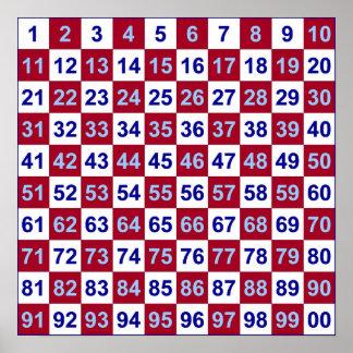 Juego de la ETIQUETA de la lotería/de la ruleta (i Póster