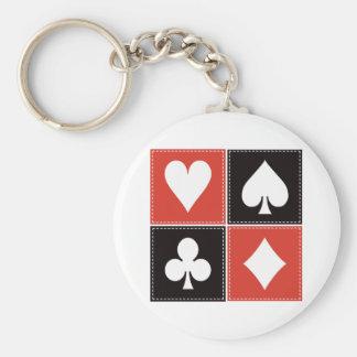 Juegos 01 de la tarjeta llavero redondo tipo pin