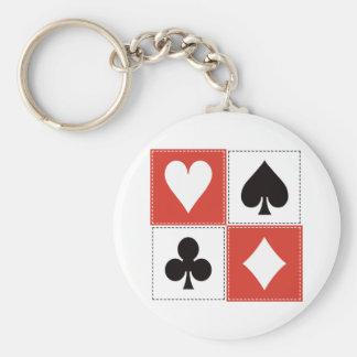 Juegos 02 de la tarjeta llavero redondo tipo pin