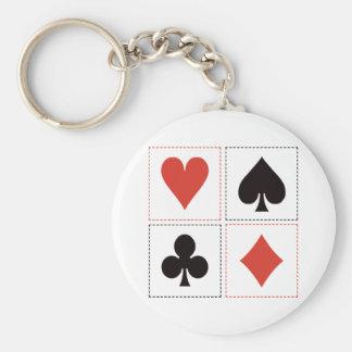 Juegos 03 de la tarjeta llavero redondo tipo pin
