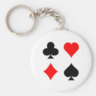 Juegos de la tarjeta de la veintiuna/del póker: Ar Llavero Redondo Tipo Pin
