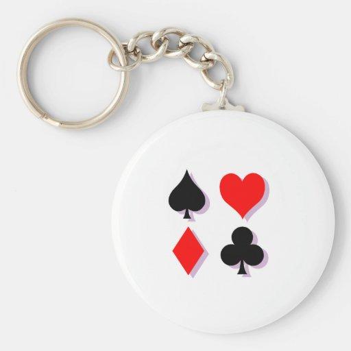 Juegos de la tarjeta llavero personalizado