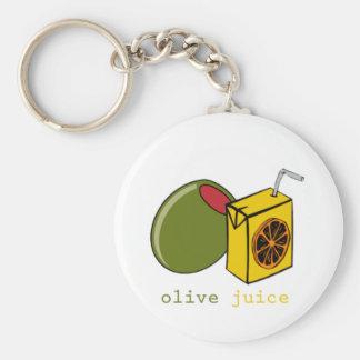 Jugo verde oliva llavero redondo tipo pin