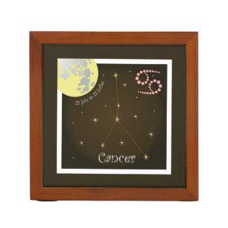 Juin Cancer 22 au 22 juillet dueños de espiga