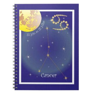 Juin Cancer 22 au 22 juillet libreta de apuntes