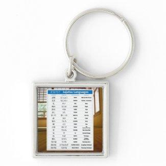 Jujutsu Chart Keychain