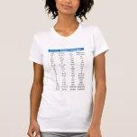 Jujutsu Chart T Shirt