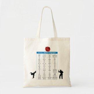 Jujutsu Chart Tote Bag