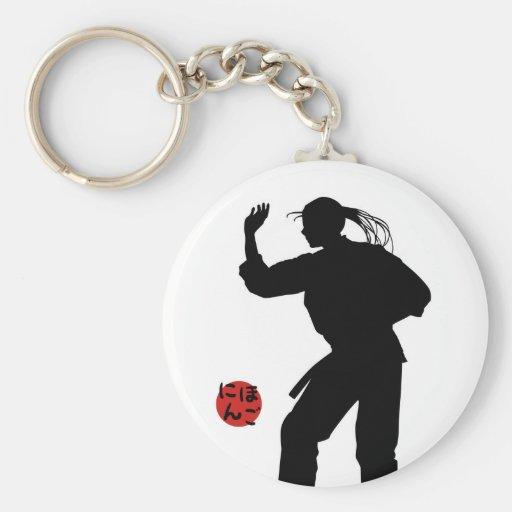 Jujutsu Girl and Chart Basic Round Button Keychain