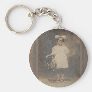 Julia James-Watson Basic Round Button Keychain