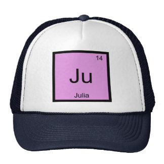 Julia  Name Chemistry Element Periodic Table Mesh Hats