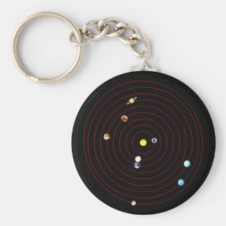 June 5, 2004 keychains