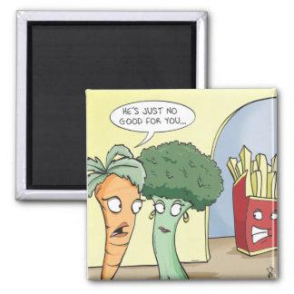 Junk Food 2 Inch Square Magnet