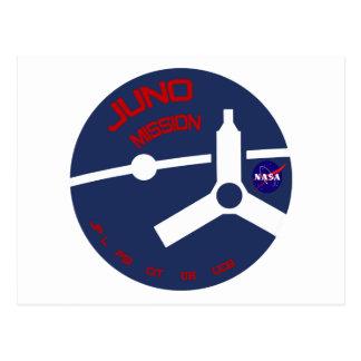 JUNO:  Mission To Jupiter Postcard
