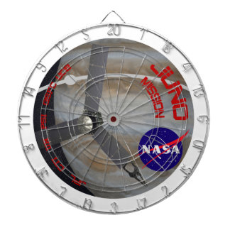 Juno: Program Logo Dartboard