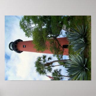 Jupiter Inlet Lighthouse & Museum Jupiter Florida Poster