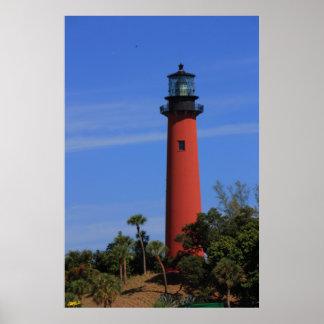 Jupiter Lighthouse IV Poster