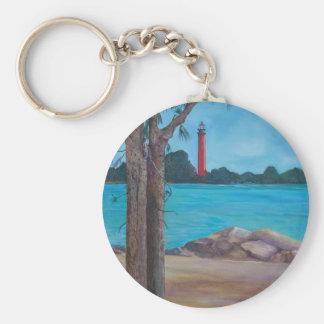 Jupiter Lighthouse Key Chain