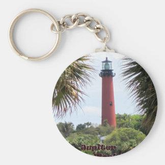 Jupiter Lighthouse through the Palms Keychain