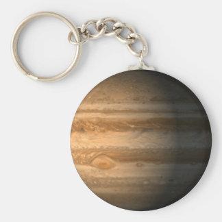 Júpiter Llaveros