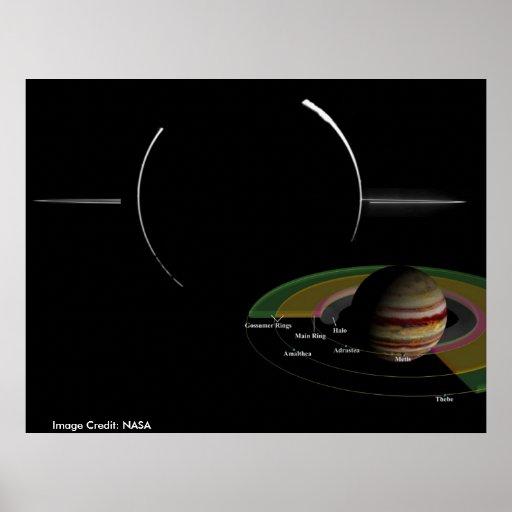 Jupiter Rings Mosaic Poster