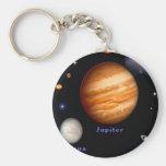 Júpiter y Europa Llavero Personalizado