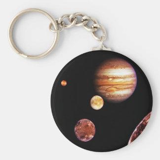 Júpiter y sus lunas llaveros personalizados